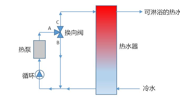 热泵循环.png